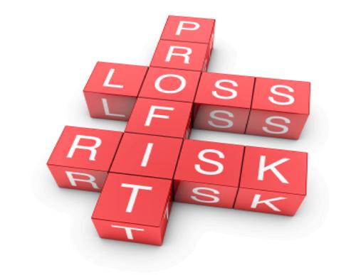 risk-profit-loss - Abiroid